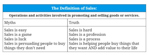 Rev Sales Definition